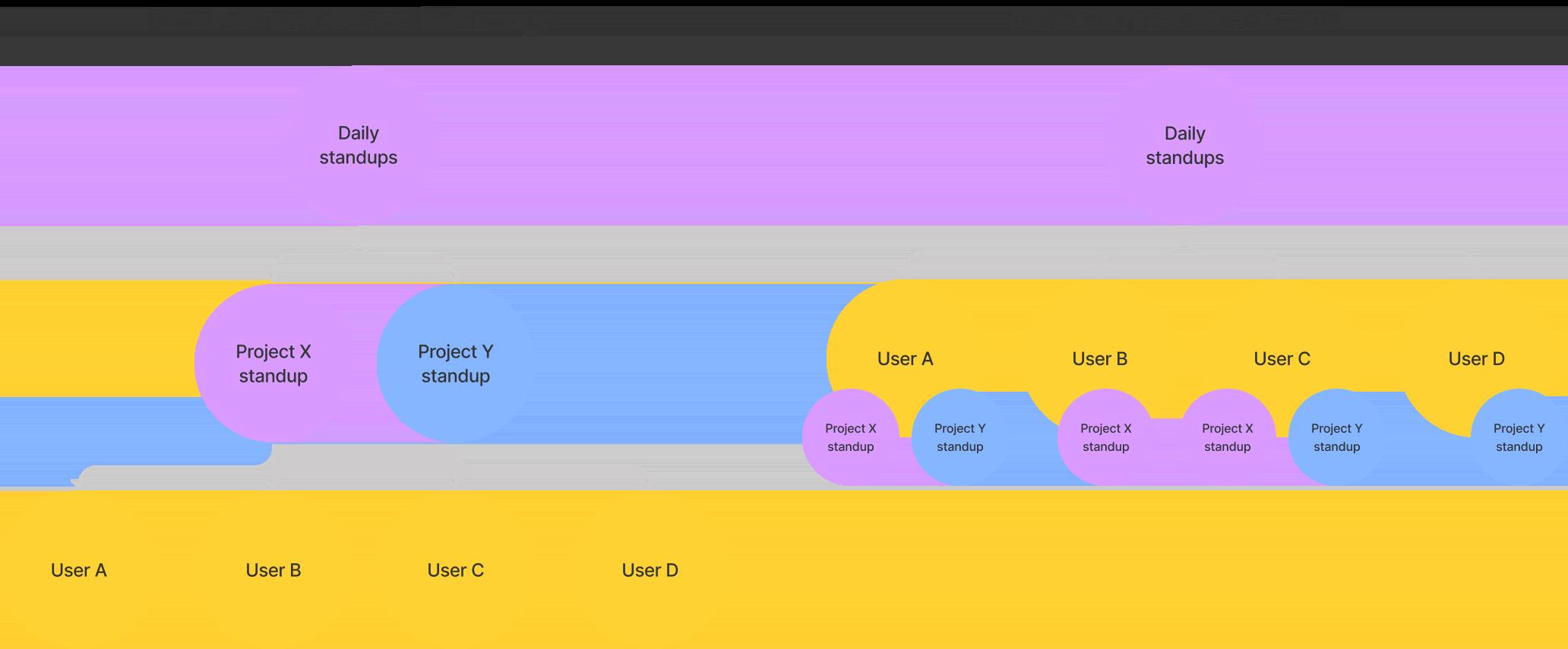 Identifi mental models