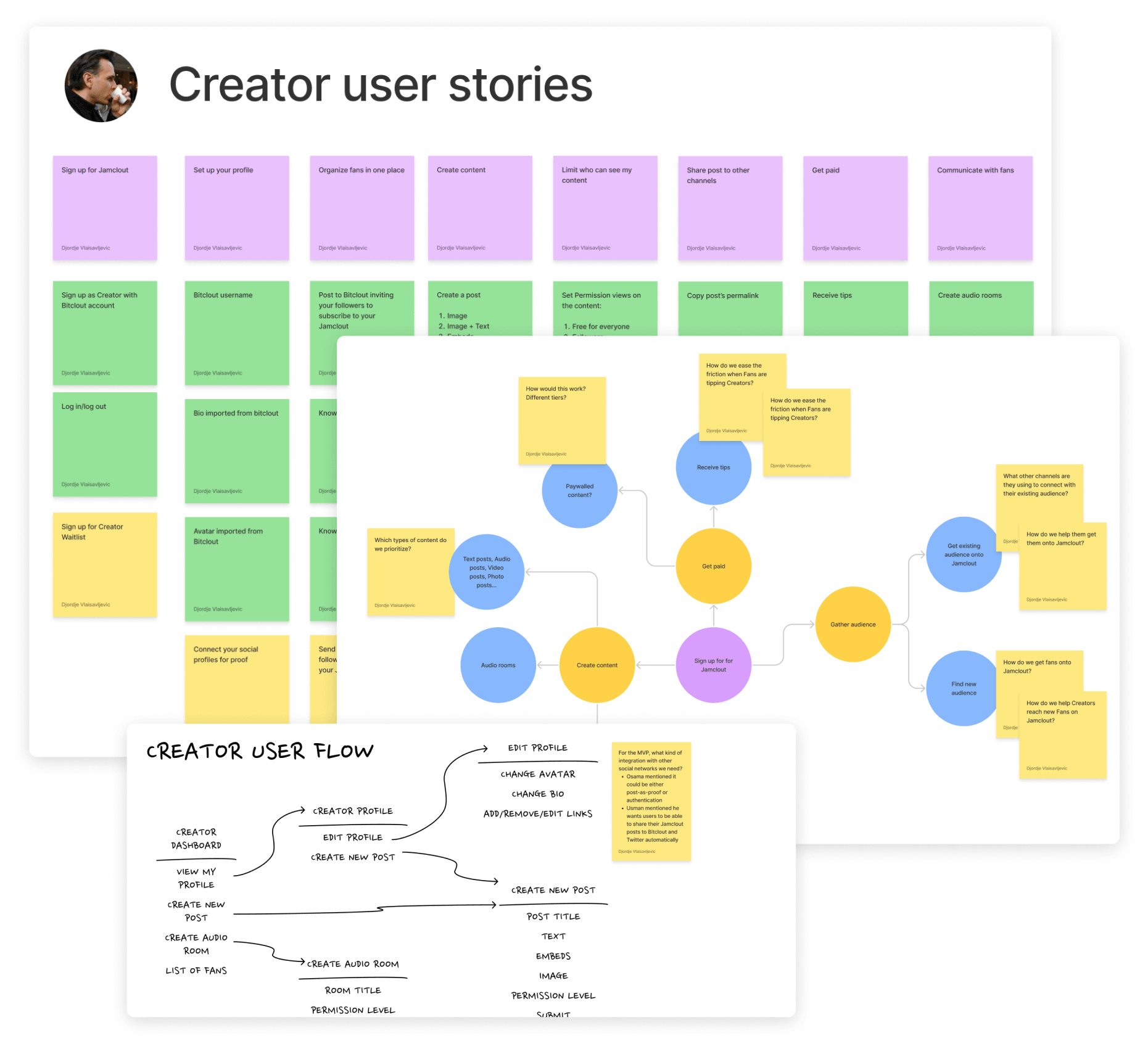 Jamclout user story mapping